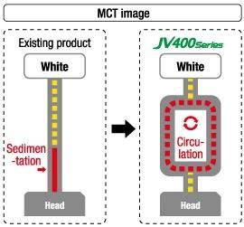 MCT image