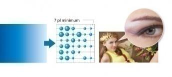 7pl minimum