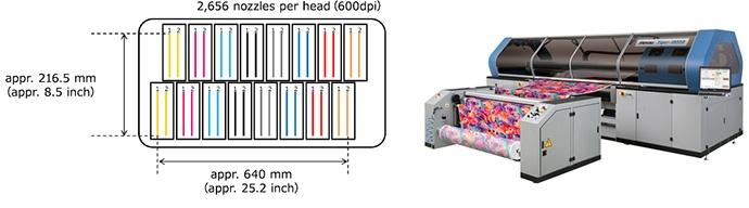 Tiger-1800B Configuration of printhead