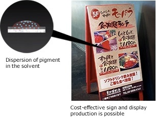 Dispersion of pigment in the solvent. Cost-effective sign and display production is possible.
